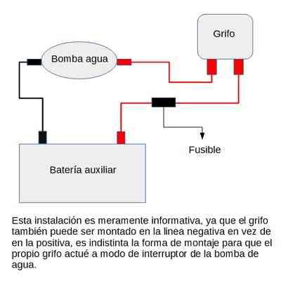 Como montar un grifo con interruptor