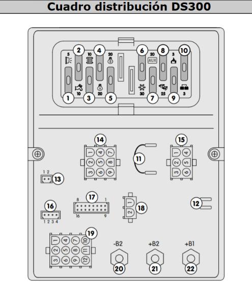 Cuadro conexiones DS300