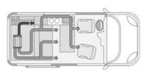 Ejemplo distribución aire en camper